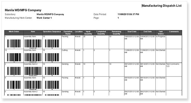 New Manufacturing Dispatch List
